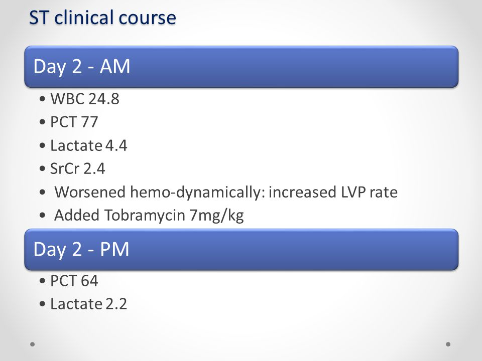 ST clinical course Day 2 - AM WBC 24.8 PCT 77 Lactate 4.4 SrCr 2.4 Worsened hemo-dynamically: increased LVP rate Added Tobramycin 7mg/kg Day 2 - PM PC