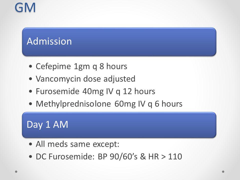 GM Admission Cefepime 1gm q 8 hours Vancomycin dose adjusted Furosemide 40mg IV q 12 hours Methylprednisolone 60mg IV q 6 hours Day 1 AM All meds same