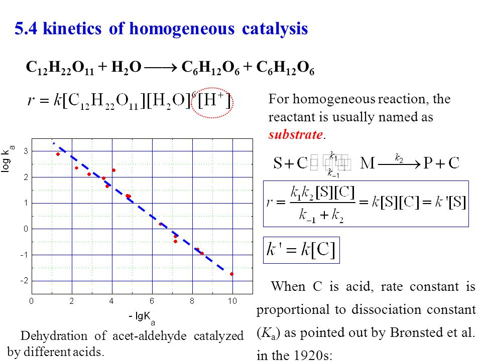 5.4 kinetics of homogeneous catalysis For homogeneous reaction, the reactant is usually named as substrate. C 12 H 22 O 11 + H 2 O  C 6 H 12 O 6 + C