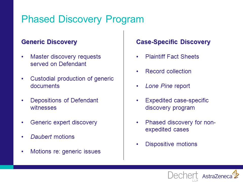 Phased Discovery Program Generic Discovery Master discovery requests served on Defendant Custodial production of generic documents Depositions of Defendant witnesses Generic expert discovery Daubert motions Motions re: generic issues Case-Specific Discovery Plaintiff Fact Sheets Record collection Lone Pine report Expedited case-specific discovery program Phased discovery for non- expedited cases Dispositive motions