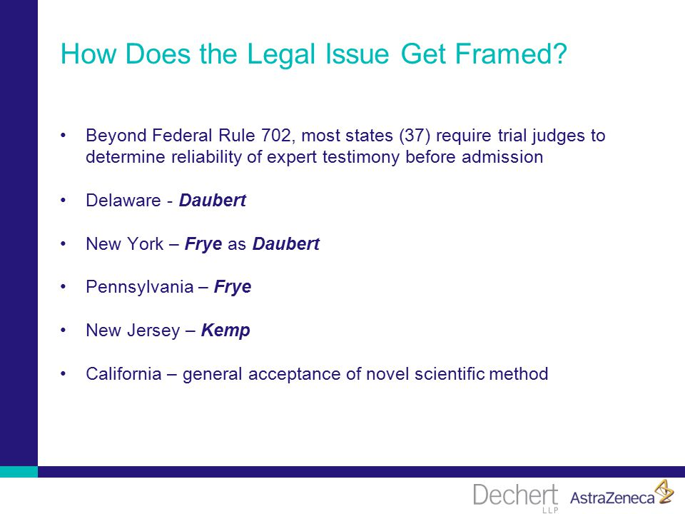 How Does the Legal Issue Get Framed.