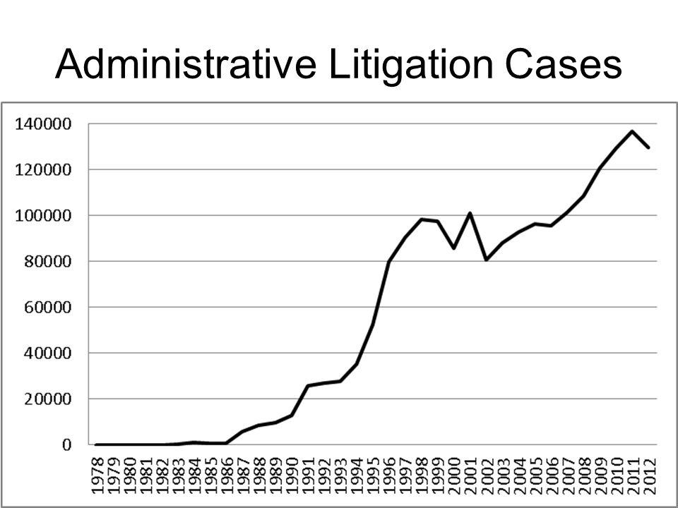 Administrative Litigation Cases