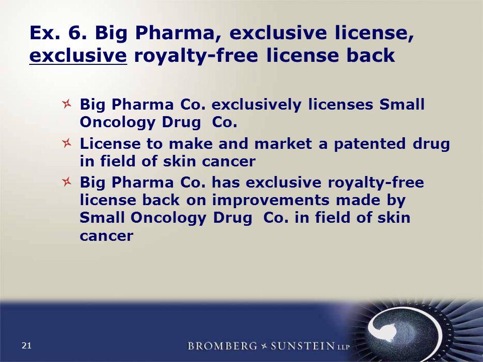 21 Ex. 6. Big Pharma, exclusive license, exclusive royalty-free license back Big Pharma Co.