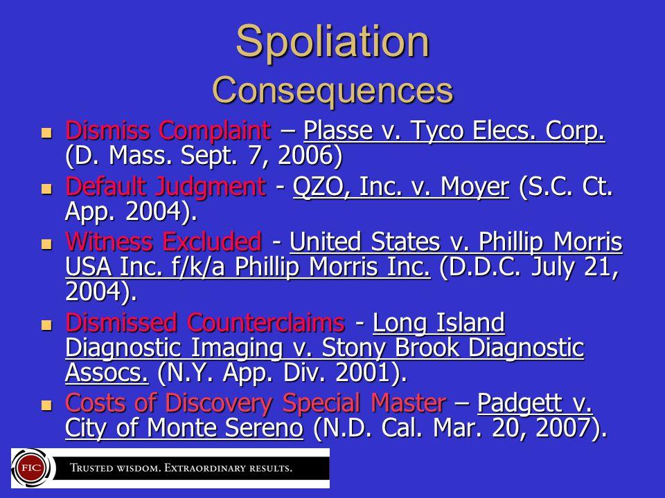 Spoliation Consequences Dismiss Complaint – Plasse v.