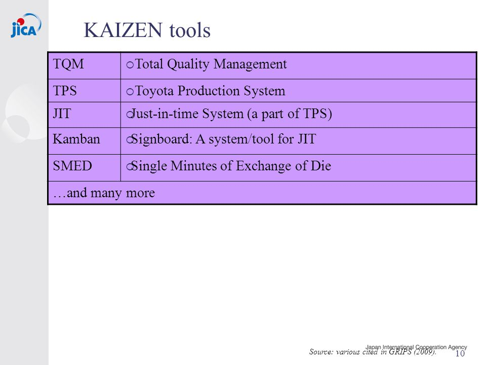 10 KAIZEN tools Source: various cited in GRIPS (2009).