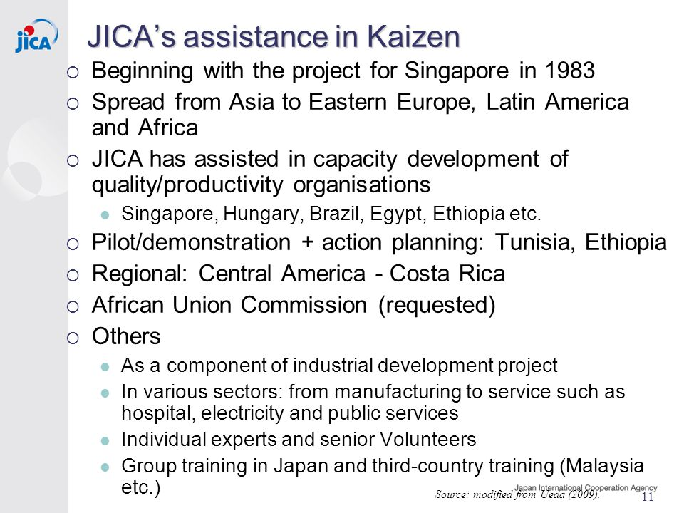 JICA's assistance in Kaizen  Beginning with the project for Singapore in 1983  Spread from Asia to Eastern Europe, Latin America and Africa  JICA has assisted in capacity development of quality/productivity organisations Singapore, Hungary, Brazil, Egypt, Ethiopia etc.