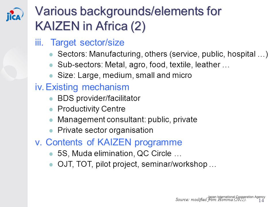 Various backgrounds/elements for KAIZEN in Africa (2) 14 iii.Target sector/size Sectors: Manufacturing, others (service, public, hospital …) Sub-sectors: Metal, agro, food, textile, leather … Size: Large, medium, small and micro iv.Existing mechanism BDS provider/facilitator Productivity Centre Management consultant: public, private Private sector organisation v.Contents of KAIZEN programme 5S, Muda elimination, QC Circle … OJT, TOT, pilot project, seminar/workshop … Source: modified from Homma (2011).