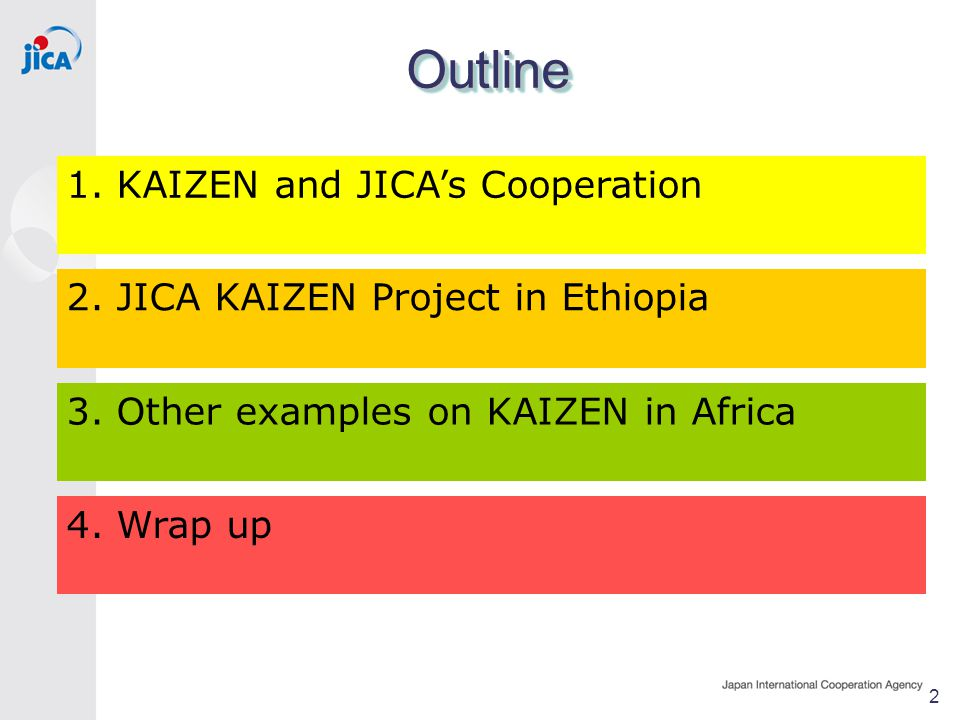 1. KAIZEN and JICA's Cooperation 2. JICA KAIZEN Project in Ethiopia 4.