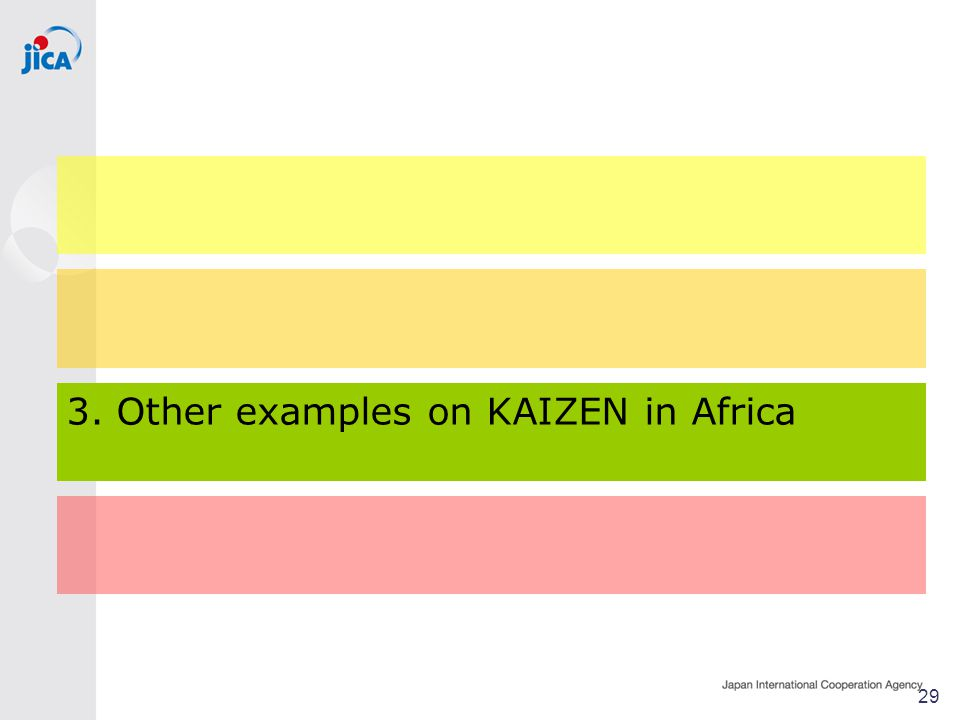 29 3. Other examples on KAIZEN in Africa