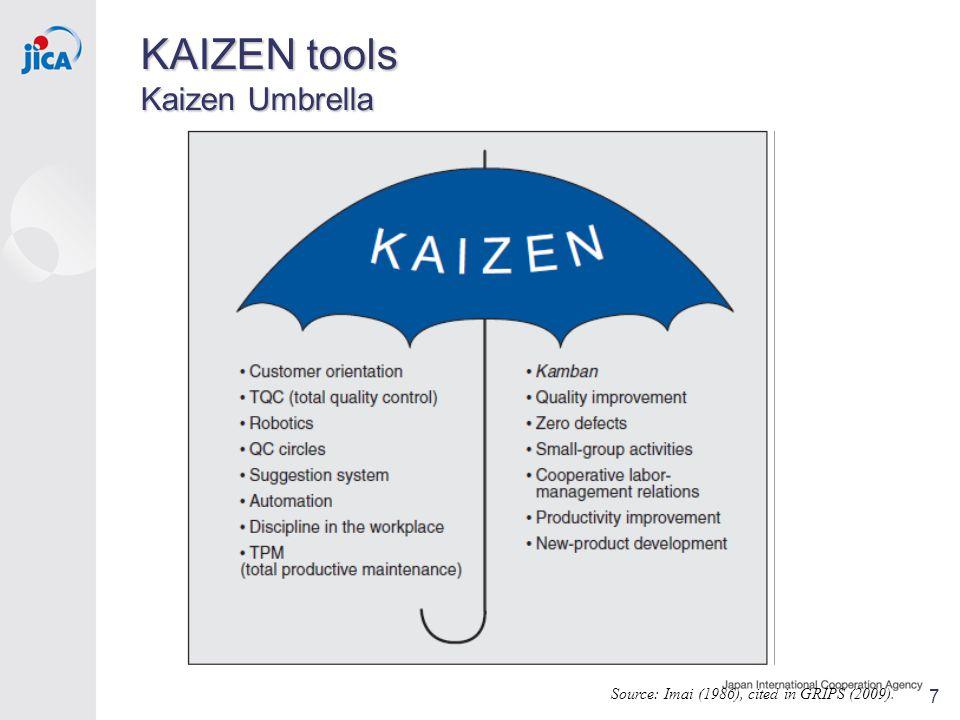 KAIZEN tools Kaizen Umbrella Source: Imai (1986), cited in GRIPS (2009). 7
