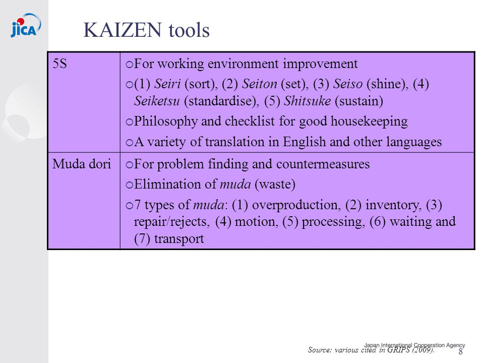 8 KAIZEN tools Source: various cited in GRIPS (2009).