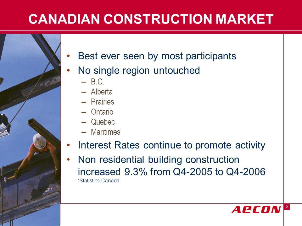 Descriptor Area 5 CANADIAN CONSTRUCTION MARKET Best ever seen by most participants No single region untouched – B.C.
