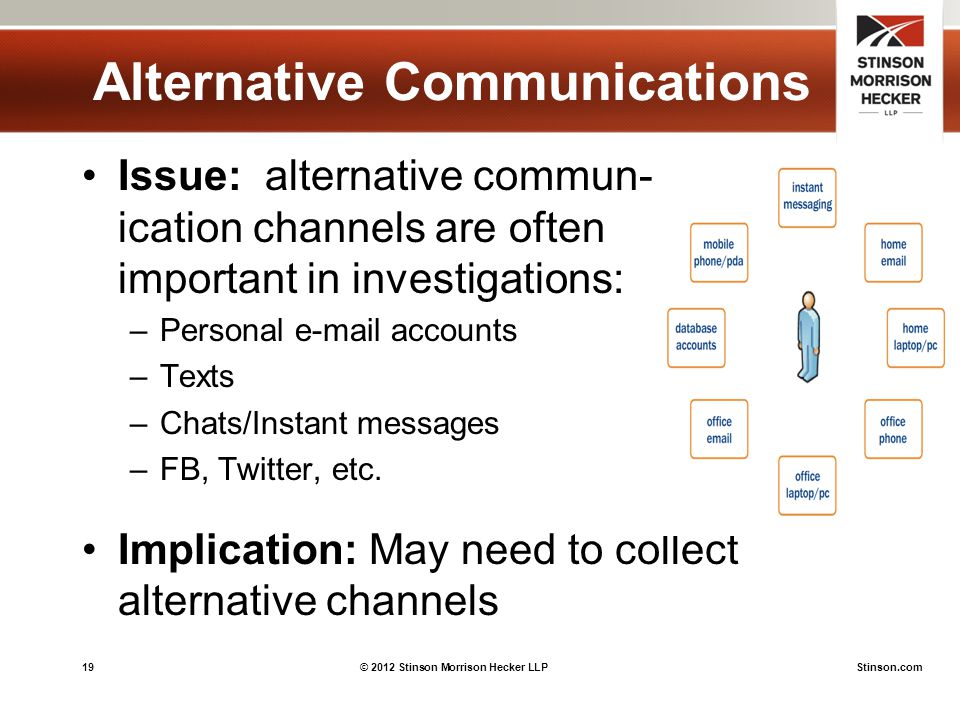 19© 2012 Stinson Morrison Hecker LLPStinson.com Alternative Communications Issue: alternative commun- ication channels are often important in investigations: –Personal e-mail accounts –Texts –Chats/Instant messages –FB, Twitter, etc.