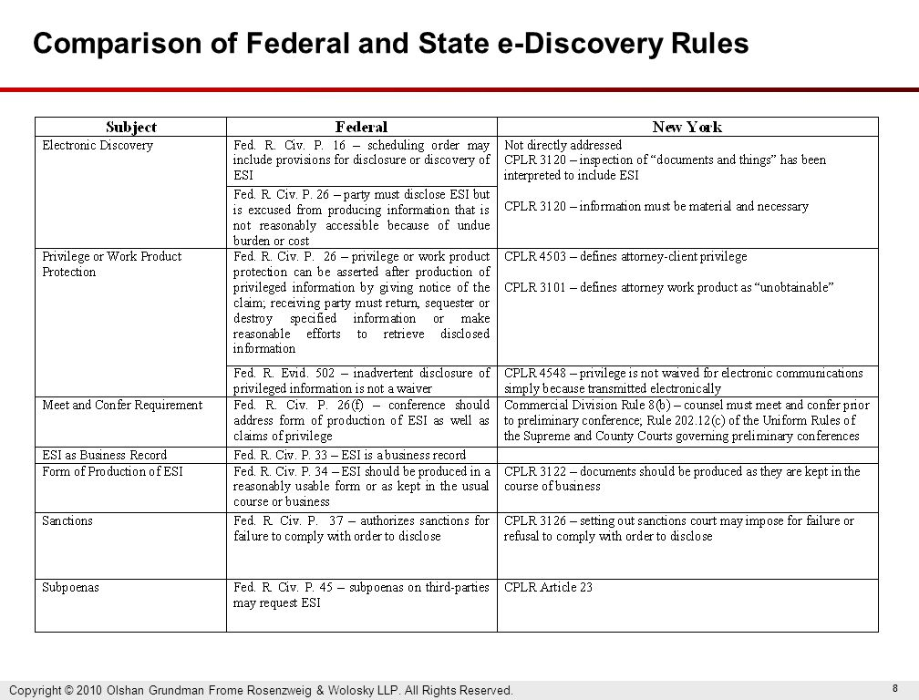 88 Comparison of Federal and State e-Discovery Rules Copyright © 2010 Olshan Grundman Frome Rosenzweig & Wolosky LLP.