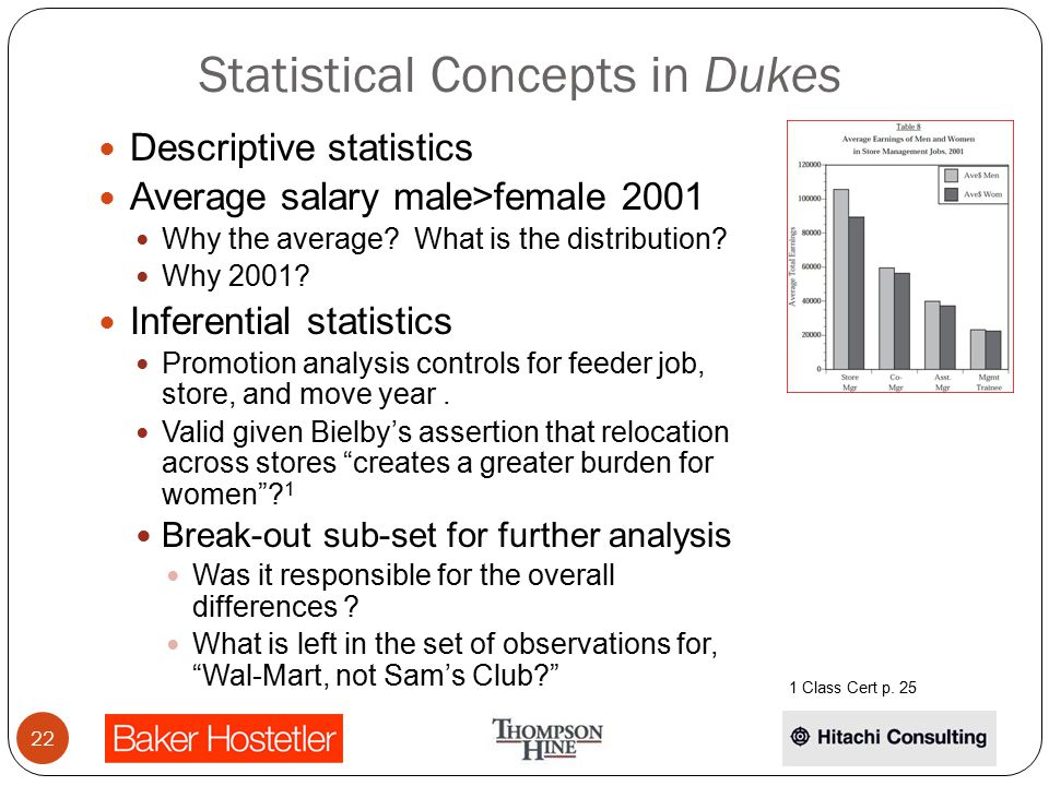 Statistical Concepts in Dukes 22 Descriptive statistics Average salary male>female 2001 Why the average.
