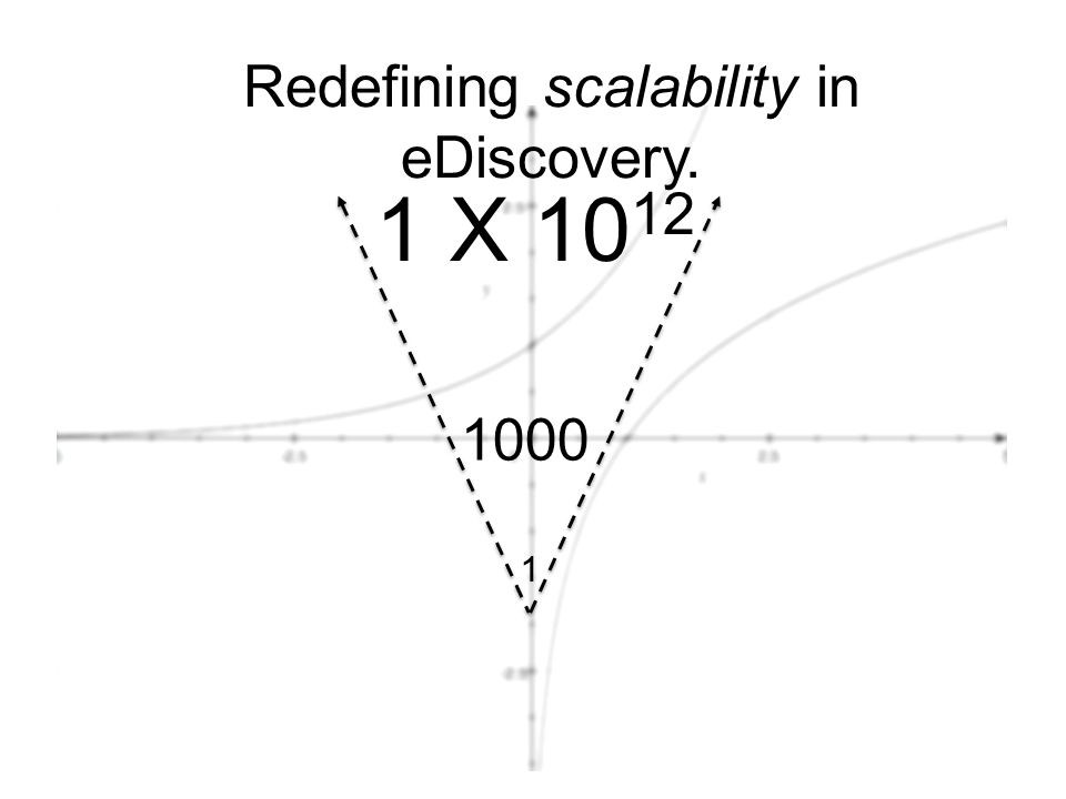 Redefining scalability in eDiscovery. 1 1000 1 X 10 12
