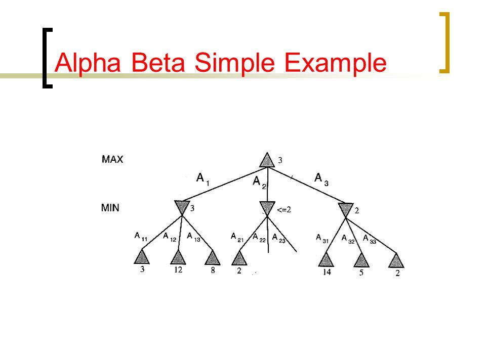 Alpha Beta Simple Example