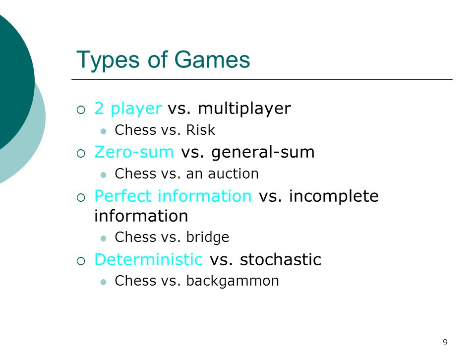 9 Types of Games  2 player vs. multiplayer Chess vs.