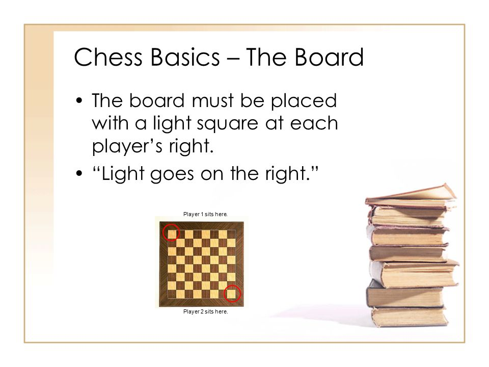 """Chess Basics – The Board The board must be placed with a light square at each player's right. """"Light goes on the right."""" Player 1 sits here. Player 2"""