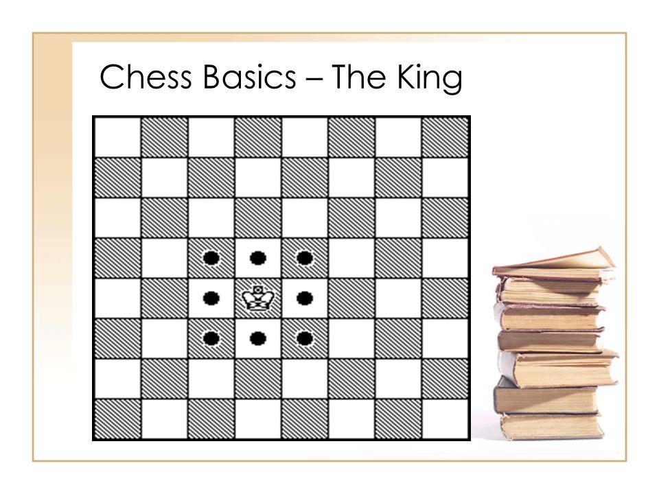 Chess Basics – The King