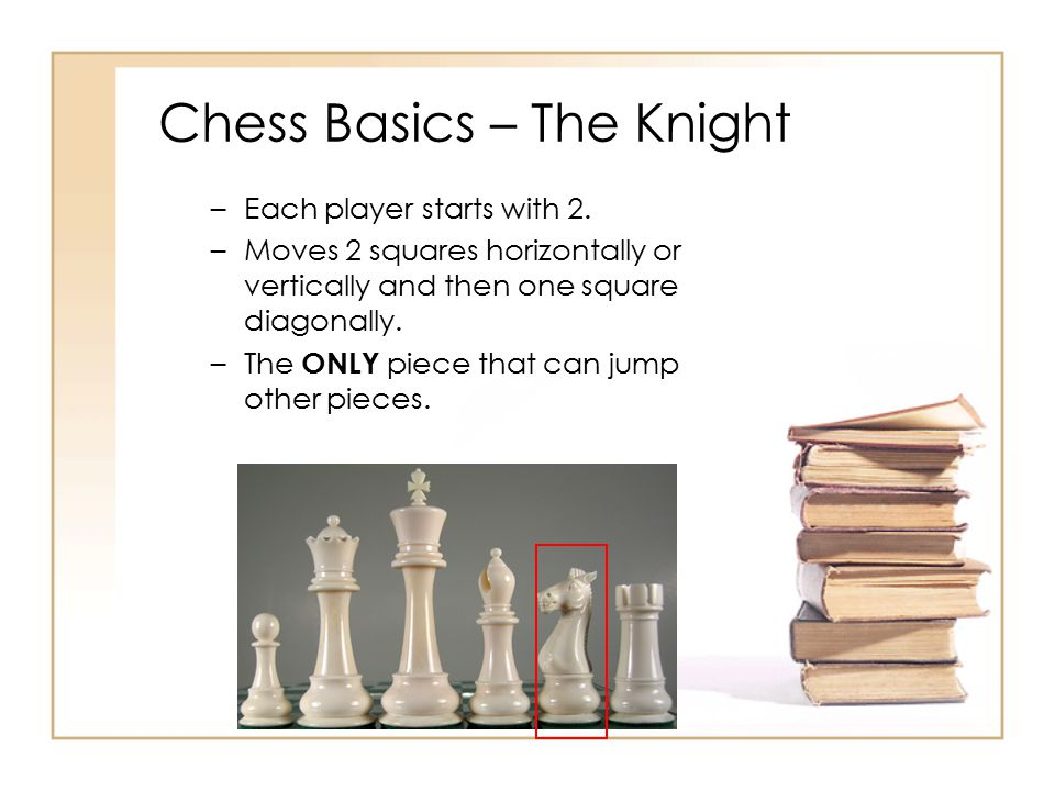 Chess Basics – The Knight –Each player starts with 2. –Moves 2 squares horizontally or vertically and then one square diagonally. –The ONLY piece that