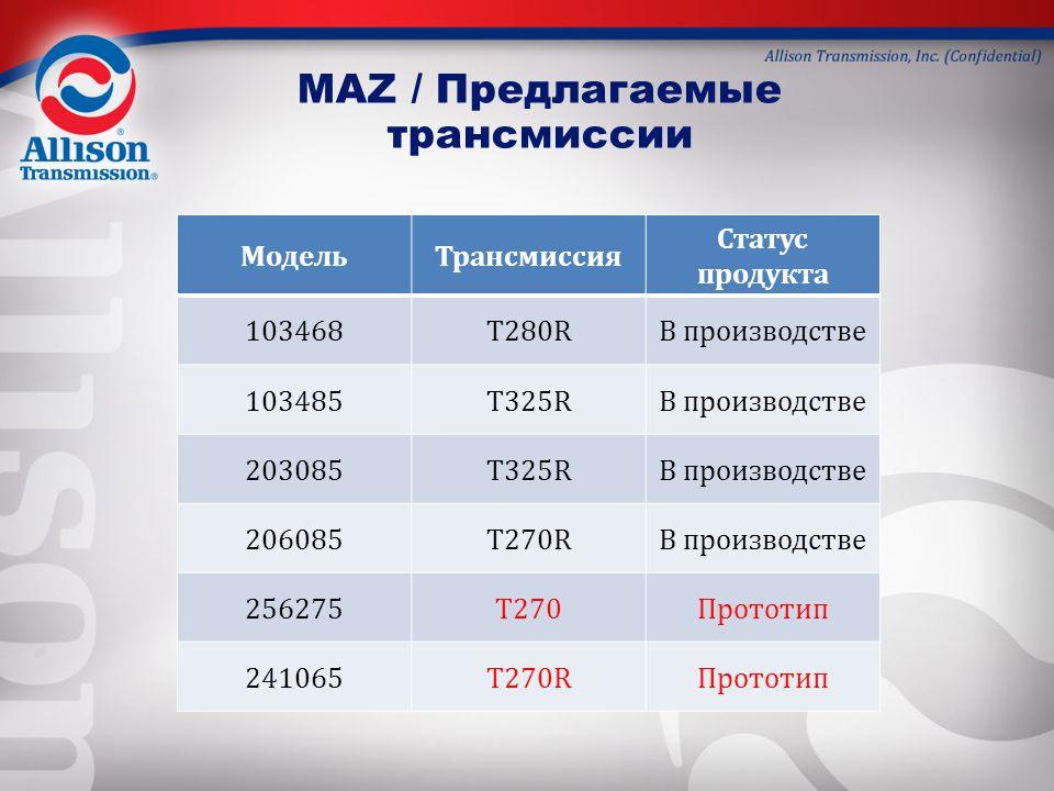 MAZ / Предлагаемые трансмиссии МодельТрансмиссия Статус продукта 103468T280RВ производстве 103485T325RВ производстве 203085T325RВ производстве 206085T270RВ производстве 256275T270Прототип 241065T270RПрототип