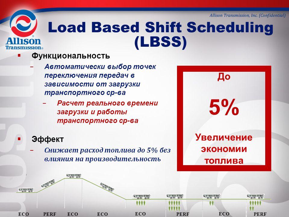  Функциональность – Автоматически выбор точек переключения передач в зависимости от загрузки транспортного ср-ва – Расчет реального времени загрузки и работы транспортного ср-ва  Эффект – Снижает расход топлива до 5% без влияния на производительность ECOPERF ECOPERF ECO Load Based Shift Scheduling (LBSS) До 5% Увеличение экономии топлива