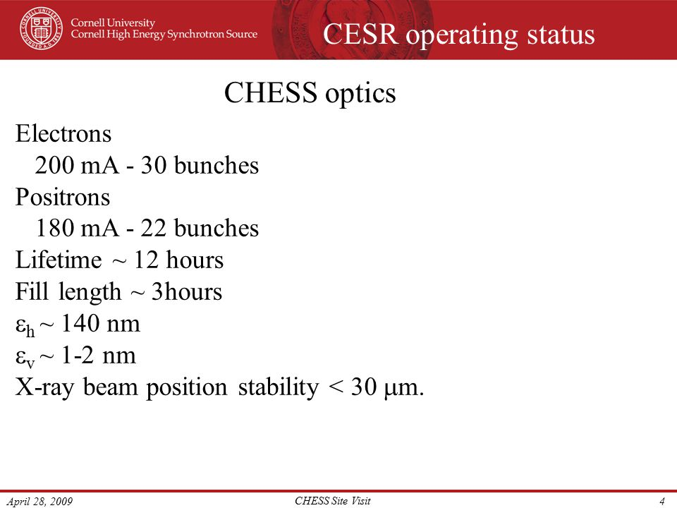 April 28, 2009 CHESS Site Visit 4 CESR operating status Electrons 200 mA - 30 bunches Positrons 180 mA - 22 bunches Lifetime ~ 12 hours Fill length ~ 3hours  h ~ 140 nm  v ~ 1-2 nm X-ray beam position stability < 30  m.