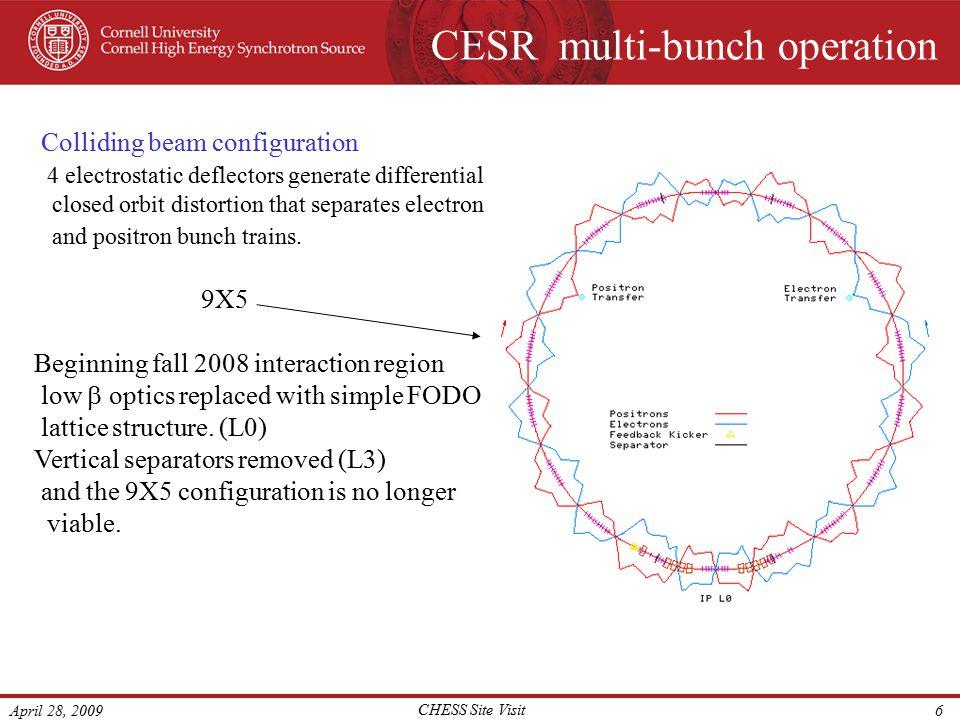 April 28, 2009 CHESS Site Visit 6 CESR multi-bunch operation Colliding beam configuration 4 electrostatic deflectors generate differential closed orbi