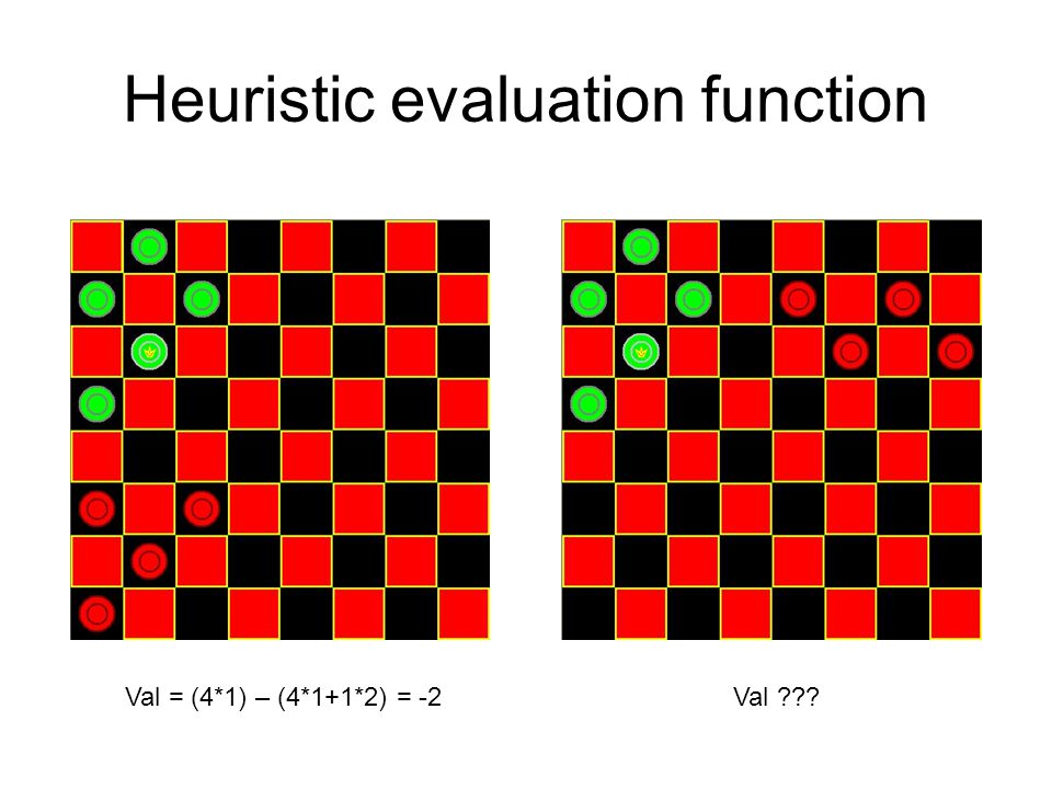 Heuristic evaluation function Val = (4*1) – (4*1+1*2) = -2Val