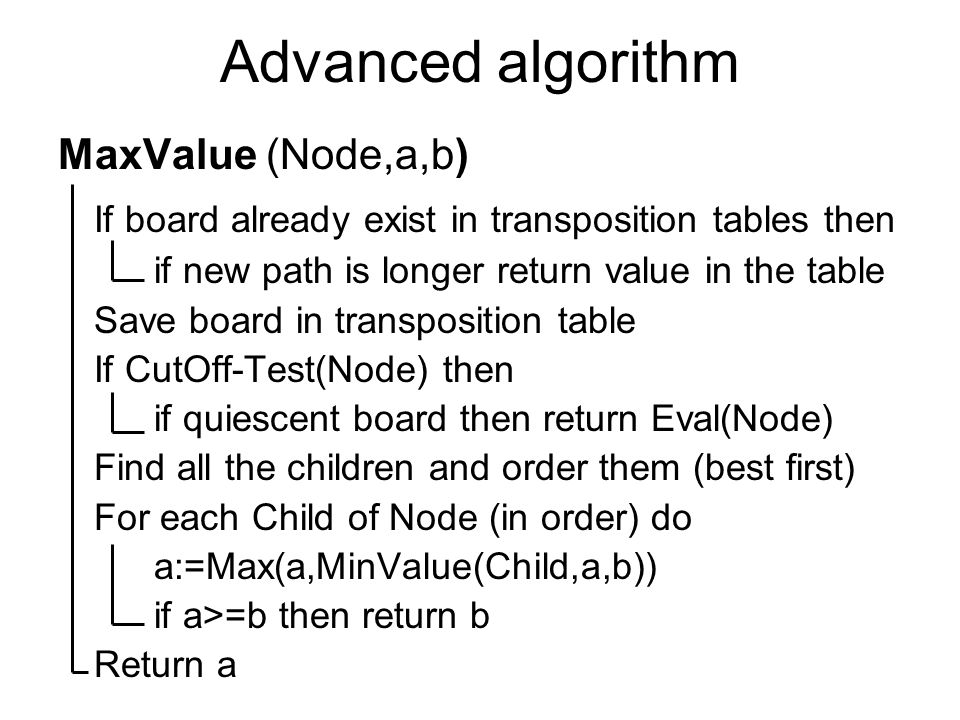 Advanced algorithm MaxValue (Node,a,b) If board already exist in transposition tables then if new path is longer return value in the table Save board in transposition table If CutOff-Test(Node) then if quiescent board then return Eval(Node) Find all the children and order them (best first) For each Child of Node (in order) do a:=Max(a,MinValue(Child,a,b)) if a>=b then return b Return a
