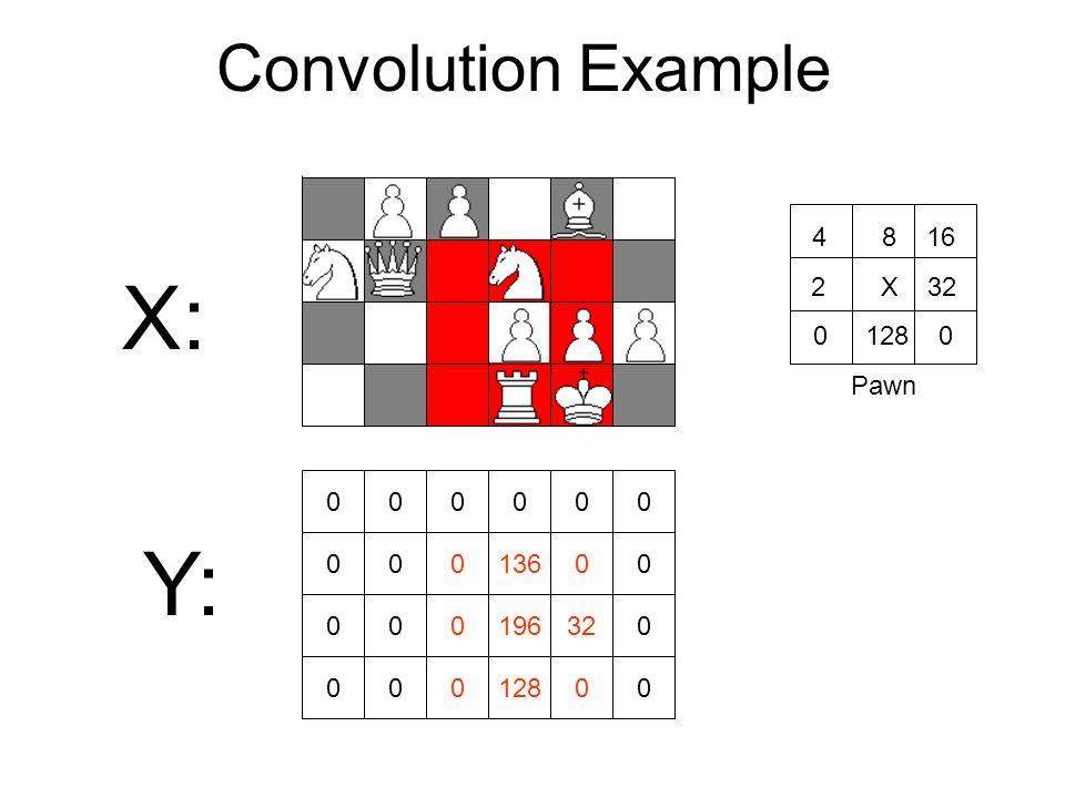 Convolution Example X: 000000 00013600 000196320 00012800 Y: 4 8 16 2 X 32 0 128 0 Pawn