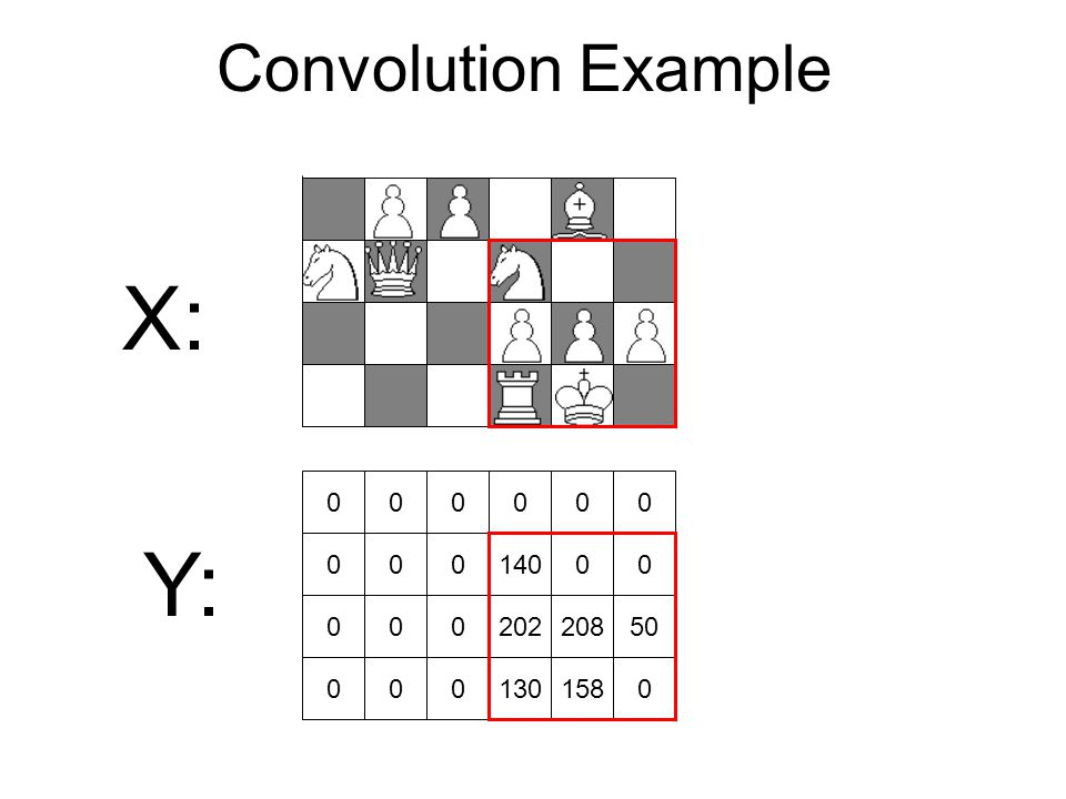 Convolution Example X: 000000 00014000 00020220850 0001301580 Y: