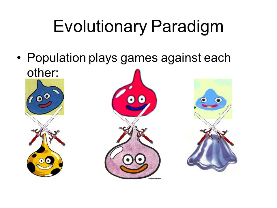 Evolutionary Paradigm Population plays games against each other: