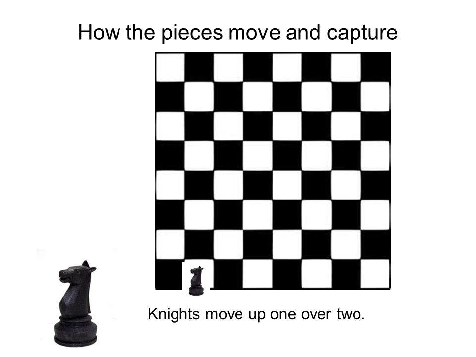 How the pieces move and capture Knights move up one over two.