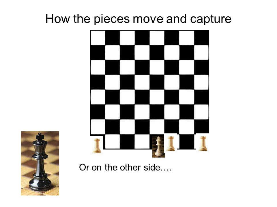 How the pieces move and capture Or on the other side….
