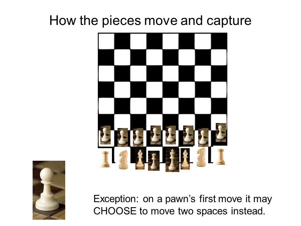 How the pieces move and capture Exception: on a pawn's first move it may CHOOSE to move two spaces instead.