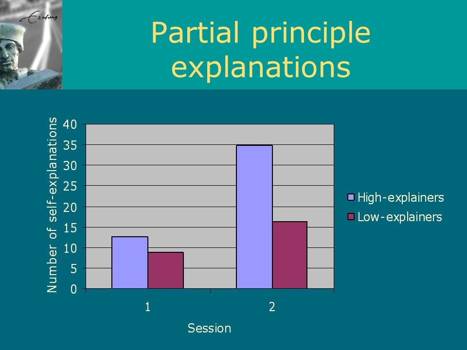 Partial principle explanations