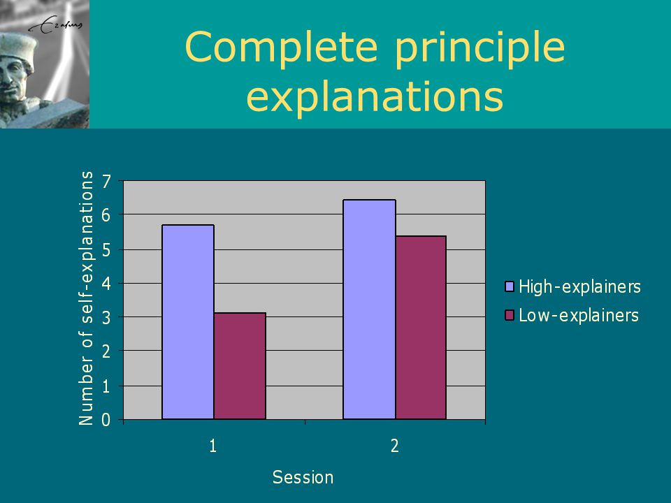 Complete principle explanations