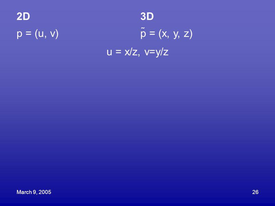 March 9, 200526 2D3D p = (u, v)p = (x, y, z) u = x/z, v=y/z