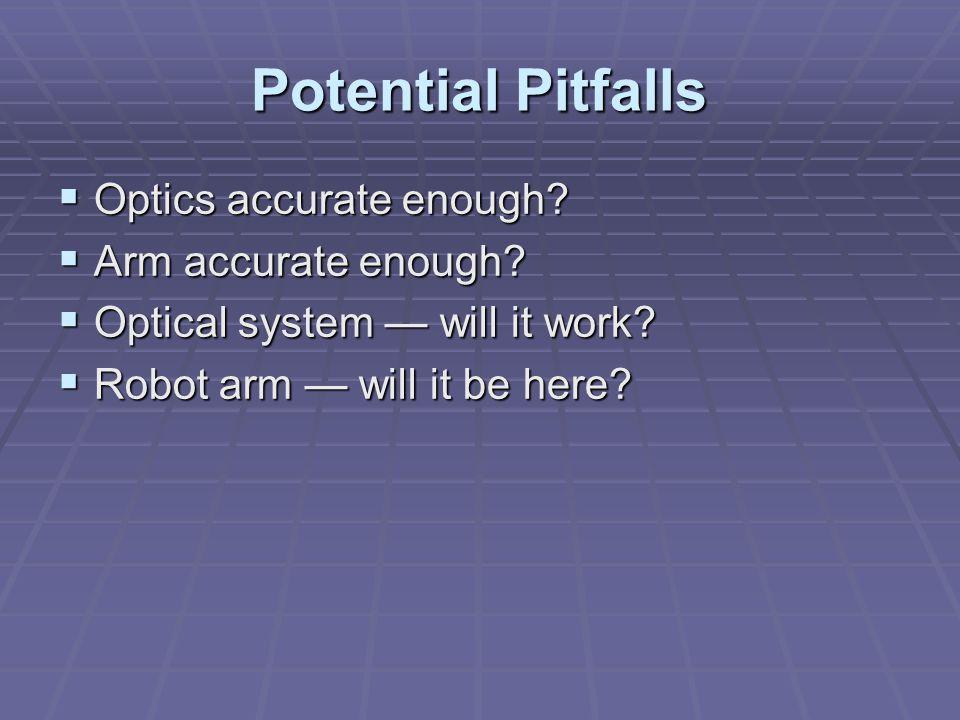 Potential Pitfalls  Optics accurate enough.  Arm accurate enough.