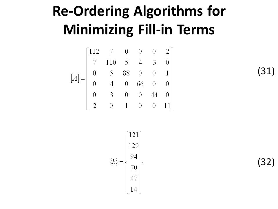 Re-Ordering Algorithms for Minimizing Fill-in Terms (31) (32)