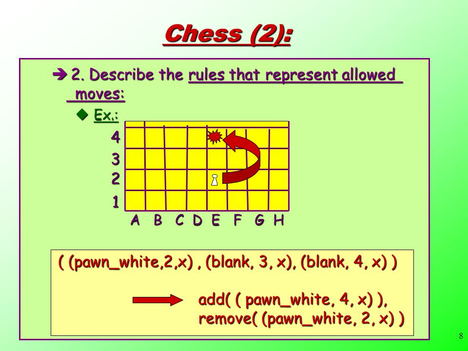 8 Chess (2):  2. Describe the rules that represent allowed moves:  Ex.: 1 2 3 4 A B C D E F G H ( (pawn_white,2,x), (blank, 3, x), (blank, 4, x) ) a