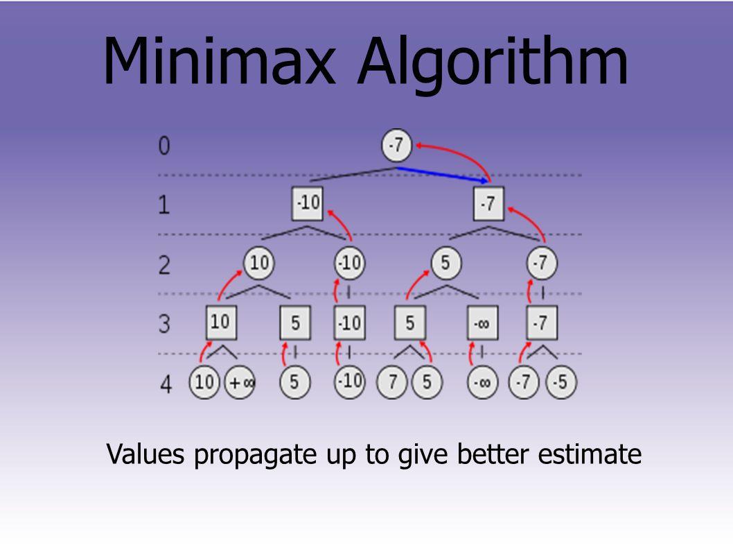Minimax Algorithm Values propagate up to give better estimate