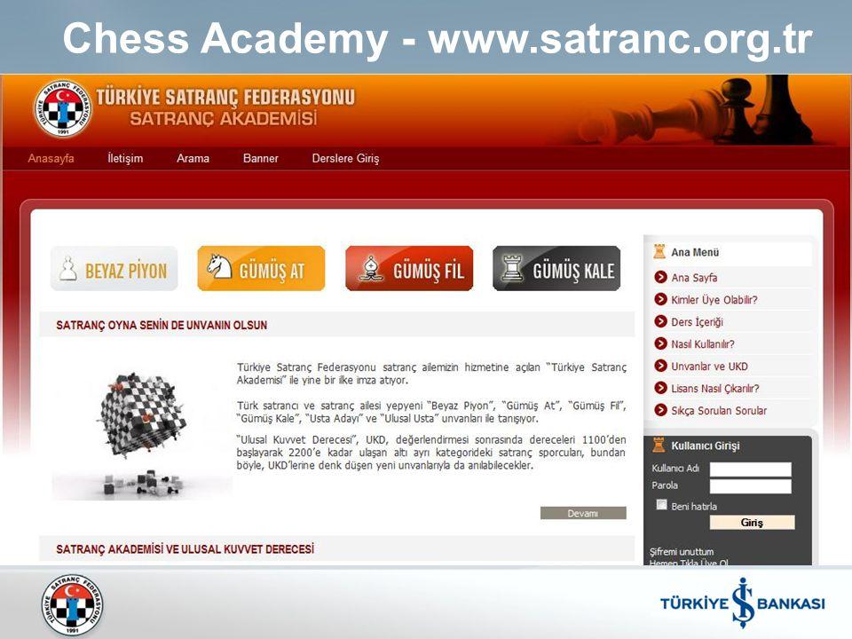 Chess Academy - www.satranc.org.tr