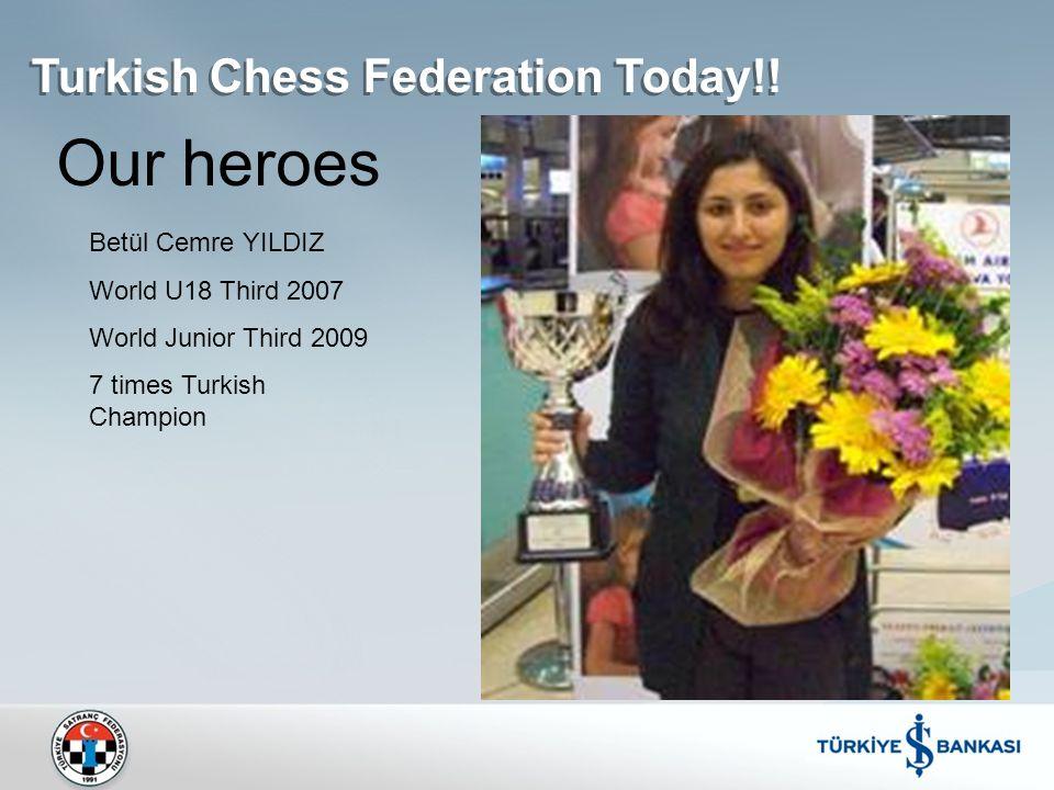 Betül Cemre YILDIZ World U18 Third 2007 World Junior Third 2009 7 times Turkish Champion Turkish Chess Federation Today!.