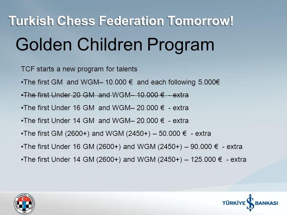 Turkish Chess Federation Tomorrow.