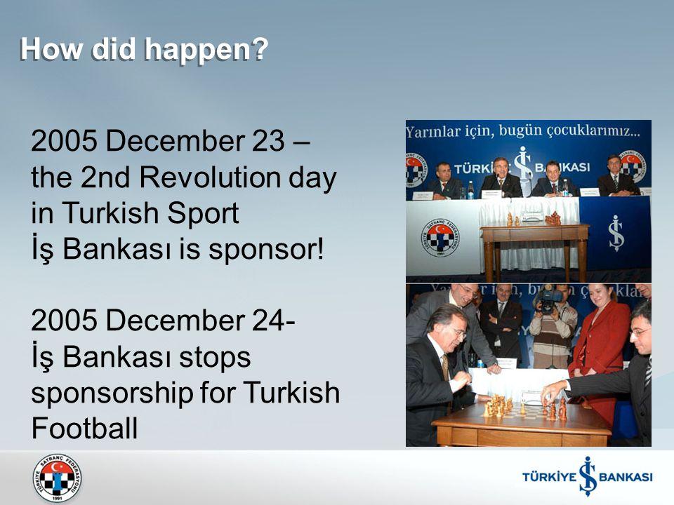 How did happen. 2005 December 23 – the 2nd Revolution day in Turkish Sport İş Bankası is sponsor.