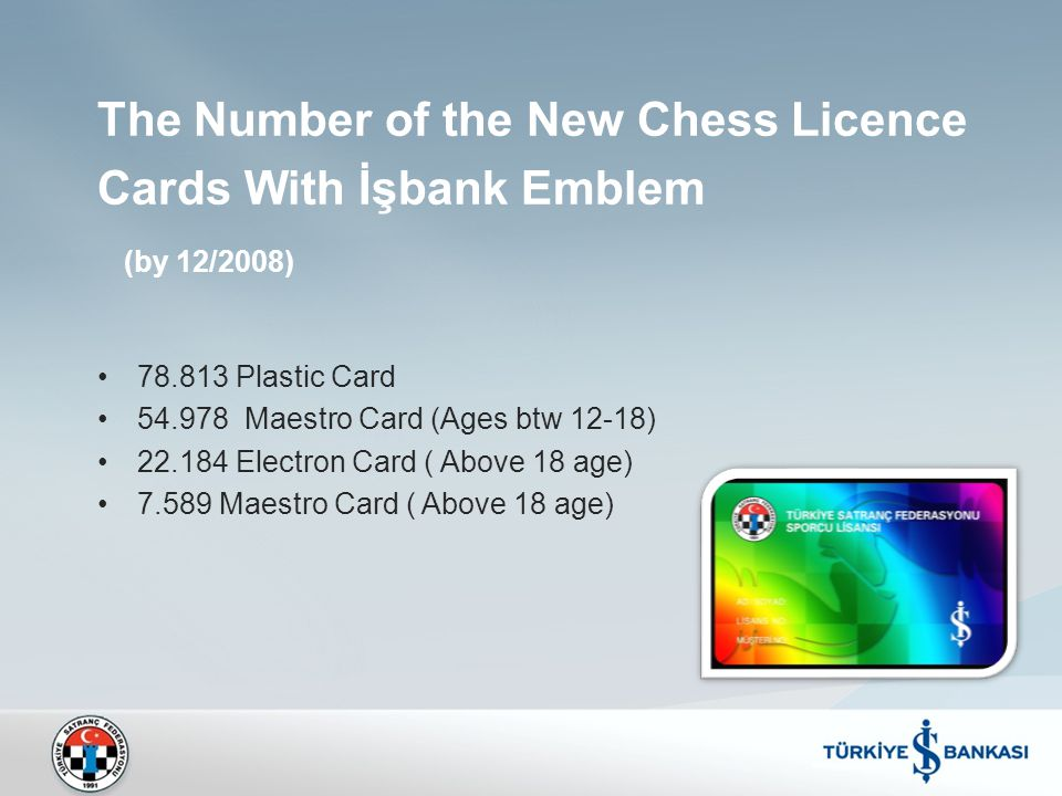 The Number of the New Chess Licence Cards With İşbank Emblem (by 12/2008) 78.813 Plastic Card 54.978 Maestro Card (Ages btw 12-18) 22.184 Electron Card ( Above 18 age) 7.589 Maestro Card ( Above 18 age)