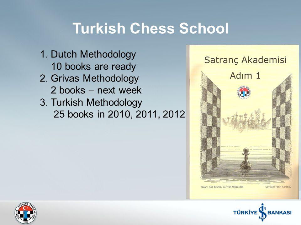 1. Dutch Methodology 10 books are ready 2. Grivas Methodology 2 books – next week 3.